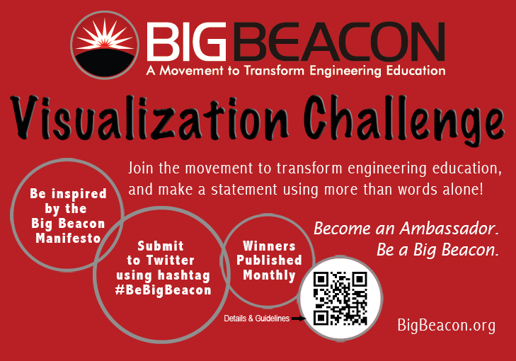 Big Beacon Visualization Challenge Poster